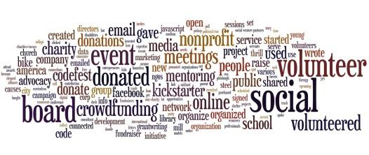 Pgh Social Economy Wordle