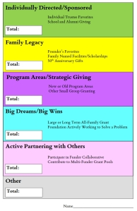 Grantmaking Buckets Game_001